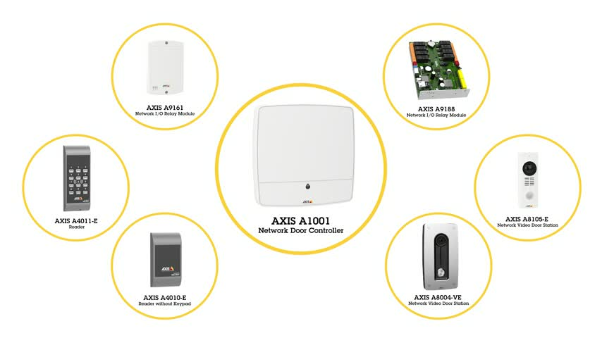 AXIS A1001 Network Door Controller | Axis Communications