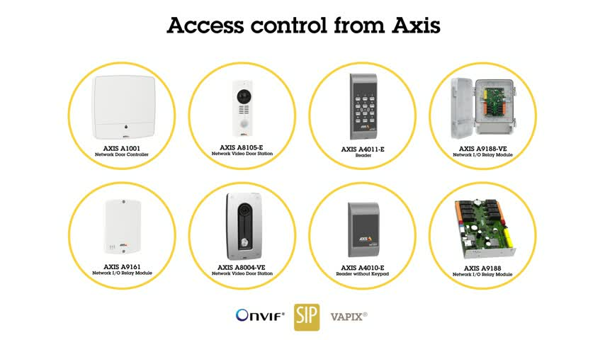 Access control | Axis Communications
