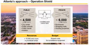 Atlanta-Operation-Shield