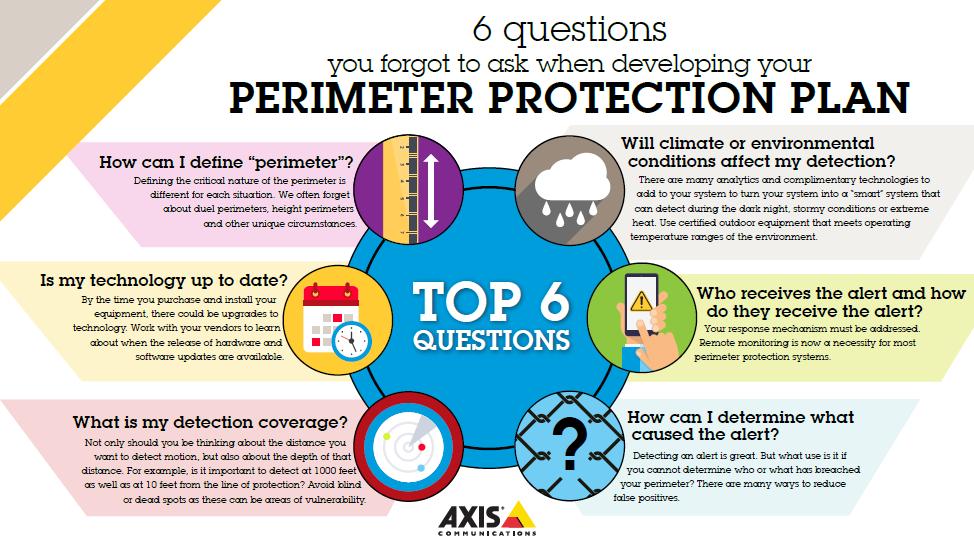 Perimeter protection campaign