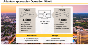 Atlanta Operation Shield