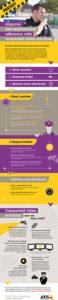 Infographic law enforcement