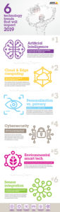 infographic technology trends
