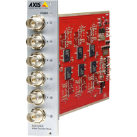 AXIS Q7436