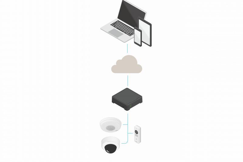 AXIS Companion single-site set up illustration