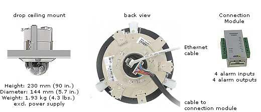 AXIS 232D+ WINDOWS XP DRIVER