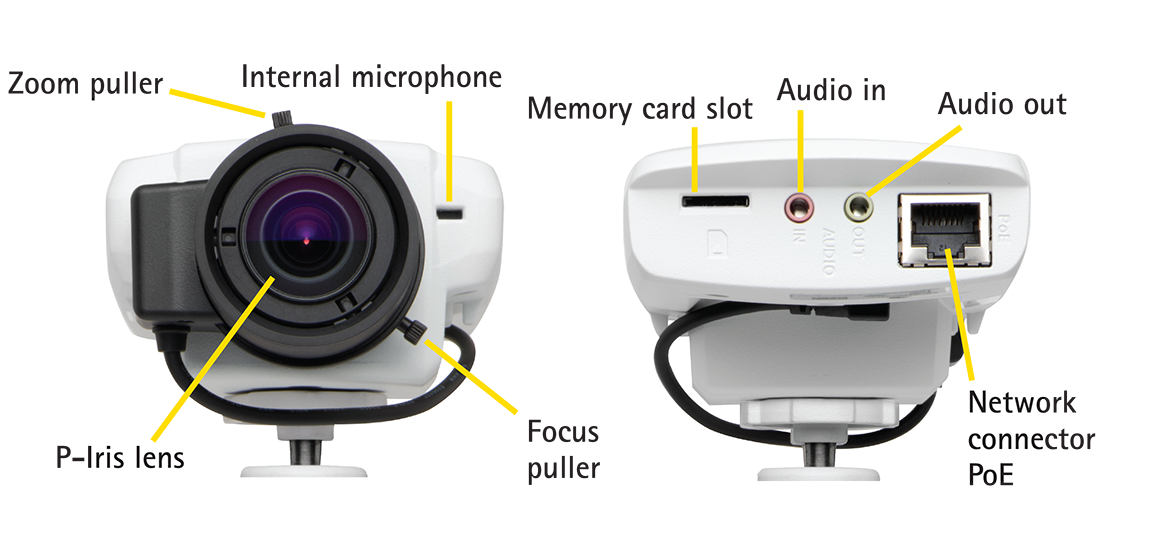 AXIS 210 Network Camera Driver for Windows Download