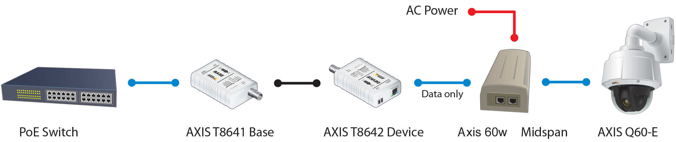 5_41_T8642_56V_Low_Power_cameras_Q60-E_0