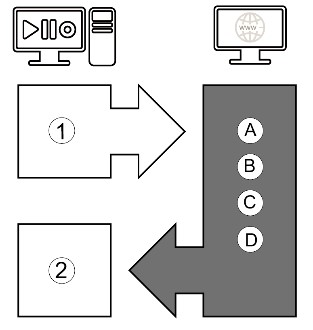 AXIS Camera Station activation | Axis Communications