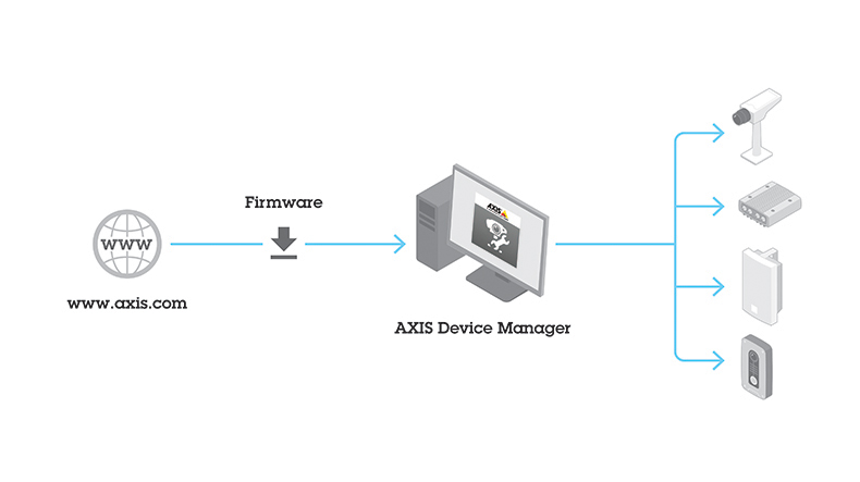 device_manager2