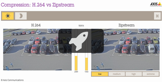 Compression: H264 vs Zipstream