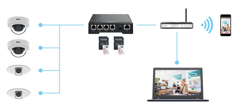 f34-surveillance-system-schementic.png