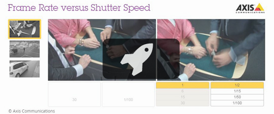 Frame rate vs Shutter speed