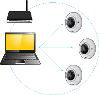 Axis Secure Remote Access | Axis Communications