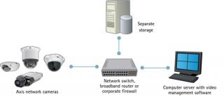 Bandwidth and storage considerations | Axis Communications
