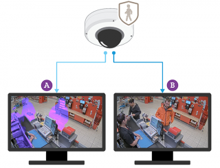 AXIS Live Privacy Shield | Axis Communications