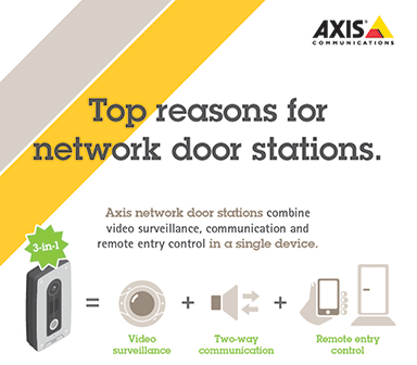 Network Door Stations
