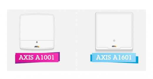 Network Door Controllers Axis Communications