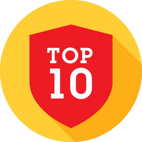 10 cyber best practices