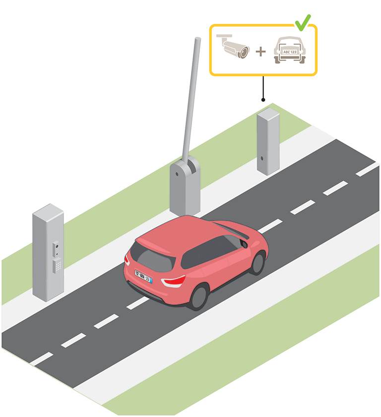 Vehicle Access Control Axis Communications