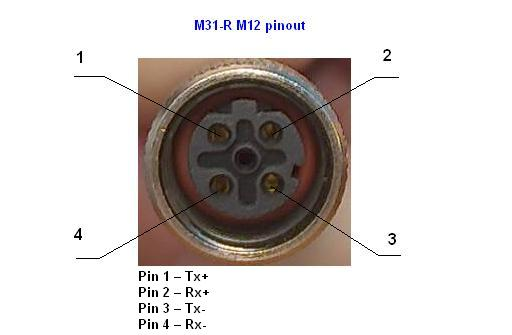 Faq What Is The M12 Connector Pin Layout On The Axis